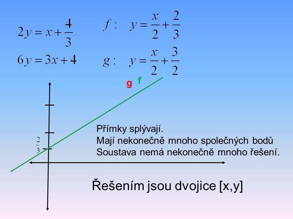 Řešením jsou dvojice [x,y]